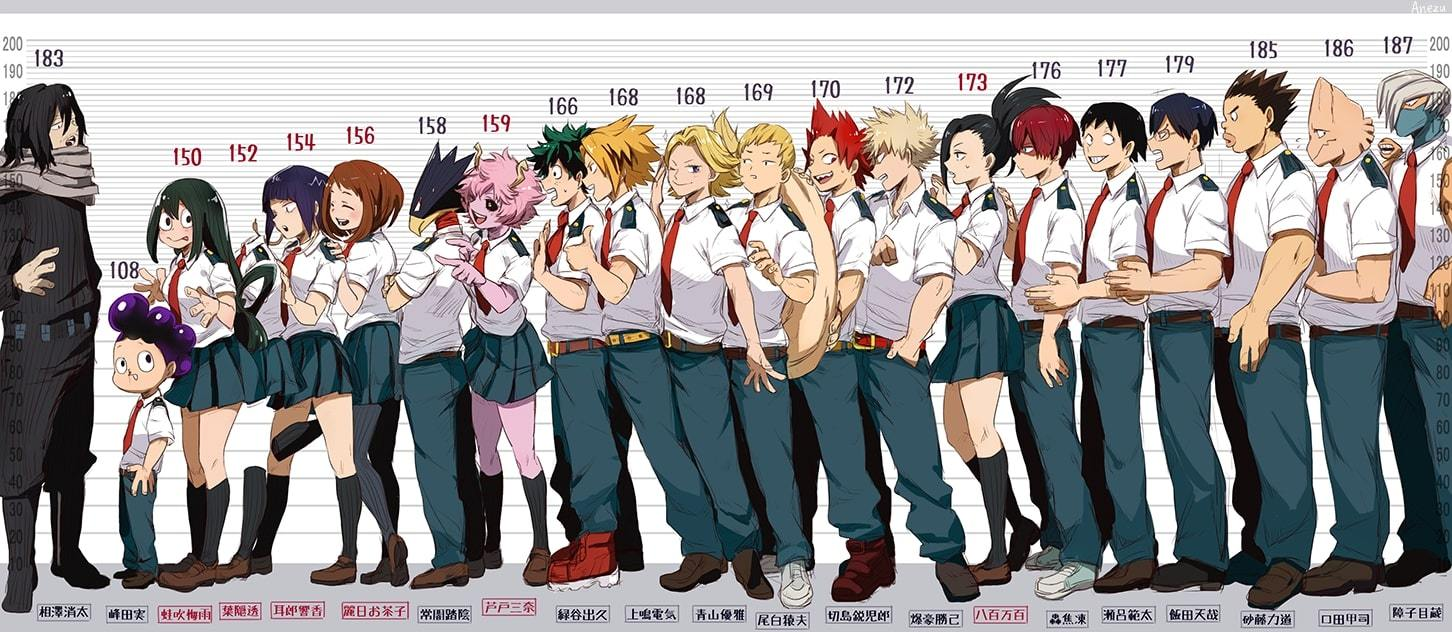 how tall is class 1a